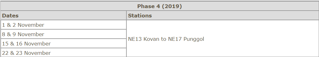 新加坡主要地铁线11月份运营时间大调整,多站将受影响!