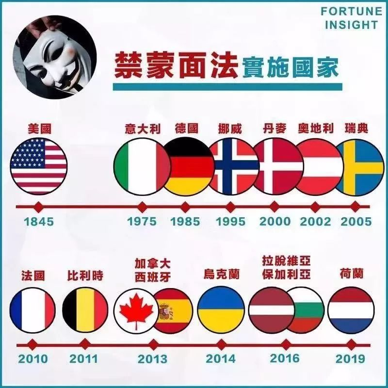 香港落实《反蒙面法》,新加坡外交部连续发出旅游警告!