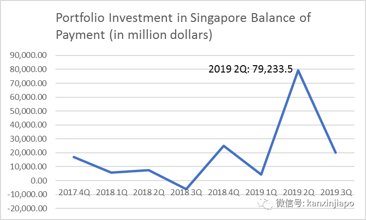 新加坡大幅调高移民政策门槛至2亿新币,背后的逻辑是什么?