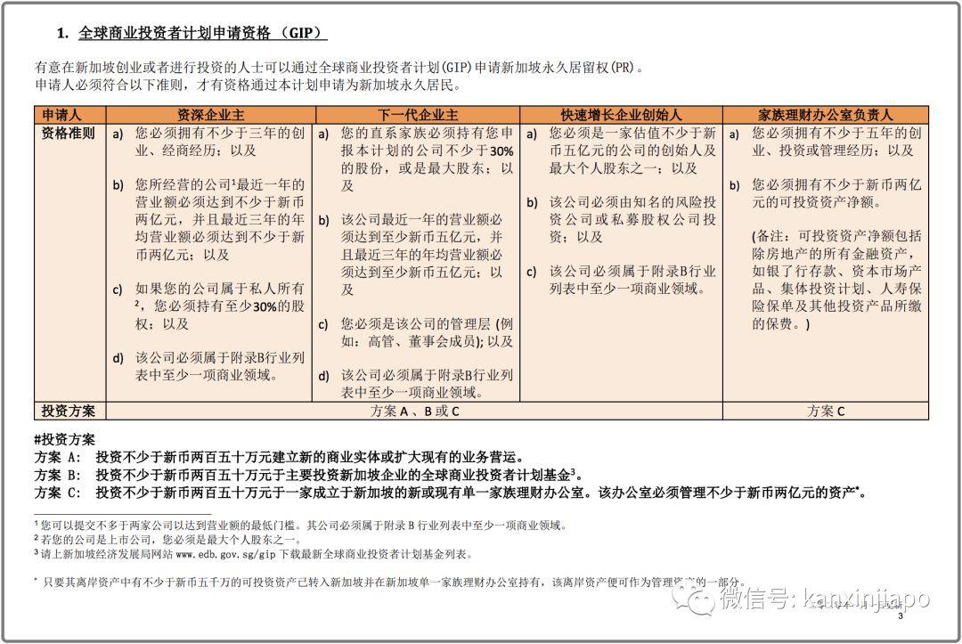 新加坡PR政策有变,开放给这些人申请!